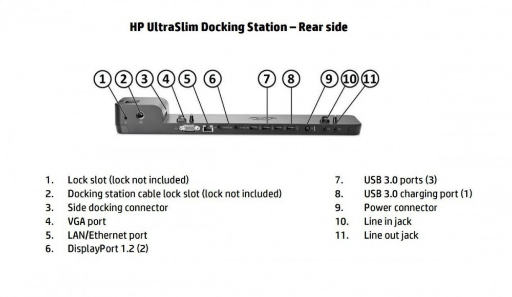 HP Docking Station UltraSlim 2013 - bez zdroje č.3