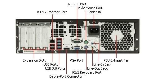 Počítač HP Compaq Elite 8300 SFF č.3